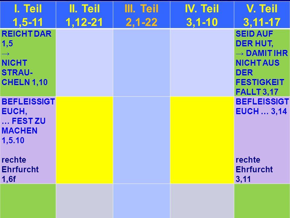 I.Teil 1,5-11 II. Teil 1,12-21 III. Teil 2,1-22 IV.