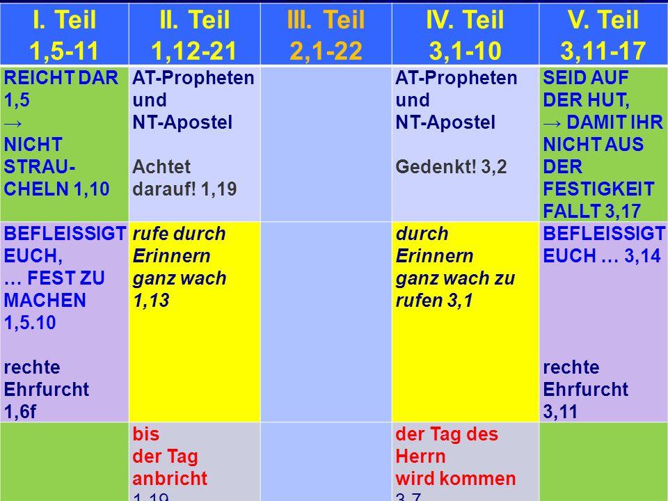 I. Teil 1,5-11 II. Teil 1,12-21 III. Teil 2,1-22 IV. Teil 3,1-10 V. Teil 3,11-17 REICHT DAR 1,5 NICHT STRAU- CHELN 1,10 AT-Propheten und NT-Apostel Ac