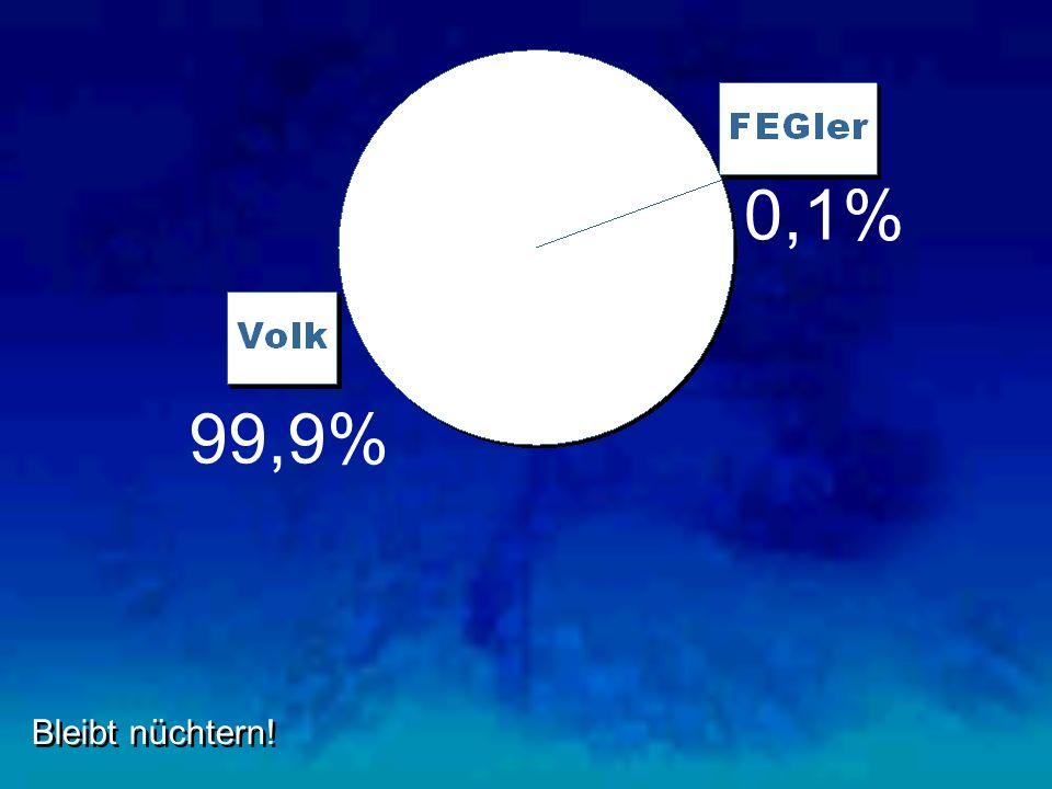 99,9% 0,1%