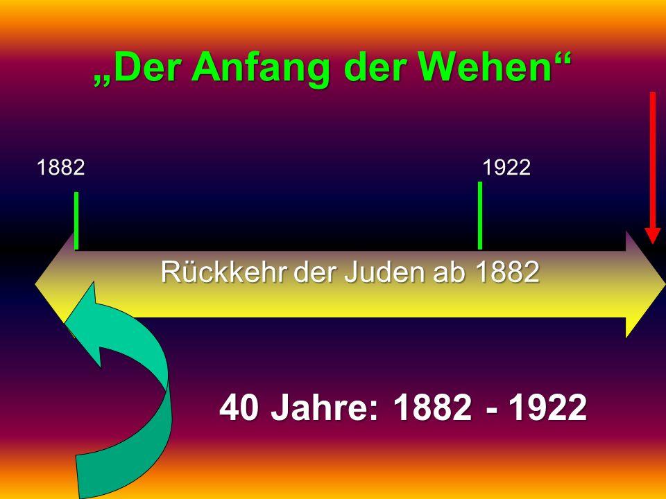 Der Anfang der Wehen Rückkehr der Juden ab 1882 Rückkehr der Juden ab 188218821922 40 Jahre: 1882 - 1922