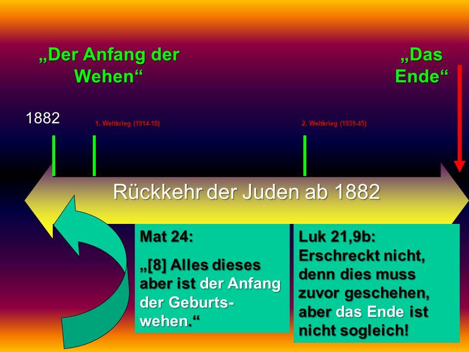 Der Anfang der Wehen Rückkehr der Juden ab 1882 Rückkehr der Juden ab 18821882 1. Weltkrieg (1914-18) 2. Weltkrieg (1939-45) Luk 21,9b: Erschreckt nic