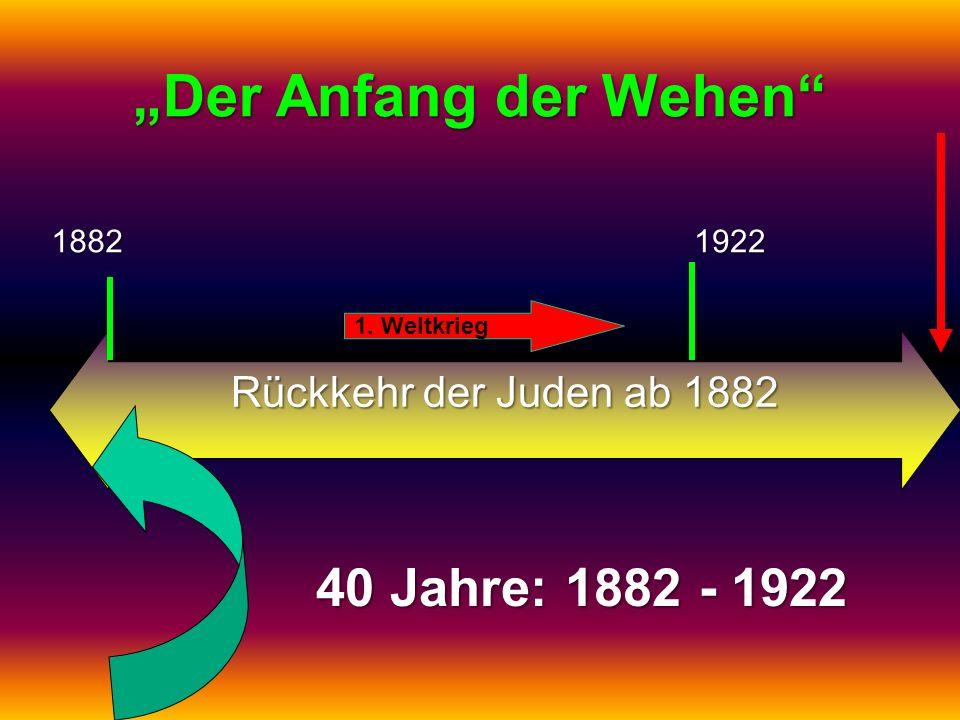 Der Anfang der Wehen Rückkehr der Juden ab 1882 Rückkehr der Juden ab 188218821922 1. Weltkrieg 40 Jahre: 1882 - 1922