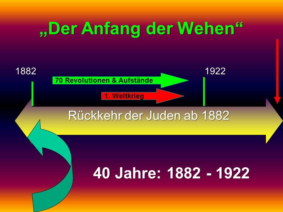 Der Anfang der Wehen Rückkehr der Juden ab 1882 Rückkehr der Juden ab 188218821922 1. Weltkrieg 70 Revolutionen & Aufstände 40 Jahre: 1882 - 1922