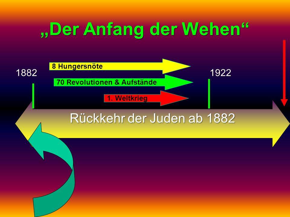 Der Anfang der Wehen Rückkehr der Juden ab 1882 Rückkehr der Juden ab 188218821922 1. Weltkrieg 70 Revolutionen & Aufstände 8 Hungersnöte