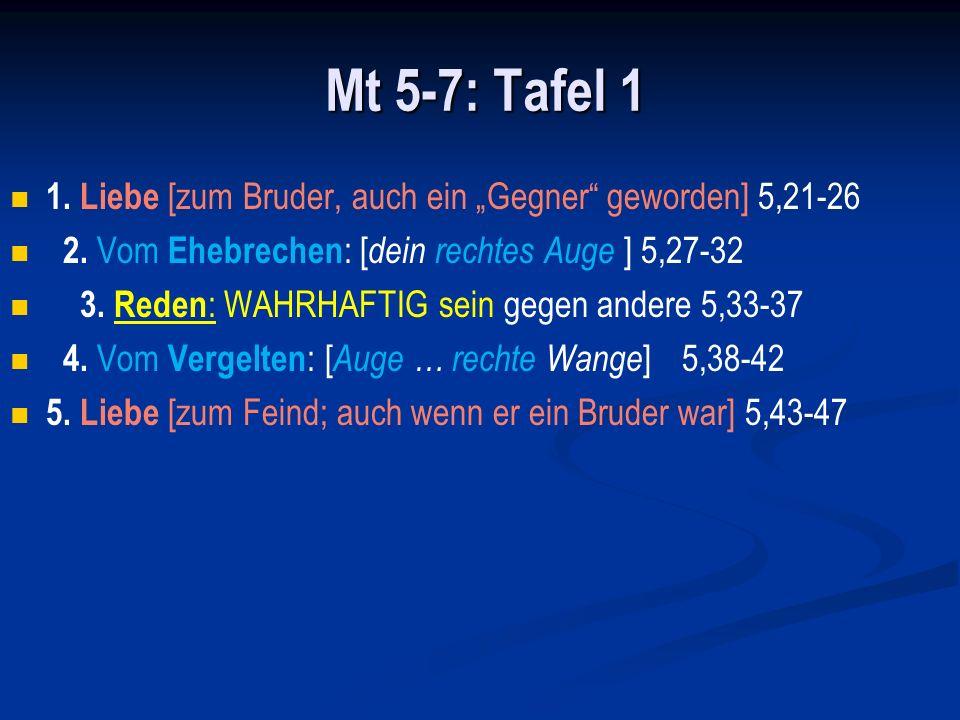 Mt 5-7: Tafel 2 6.Almosen, Beten ( Vater) Fasten: Nicht vor Menschen.