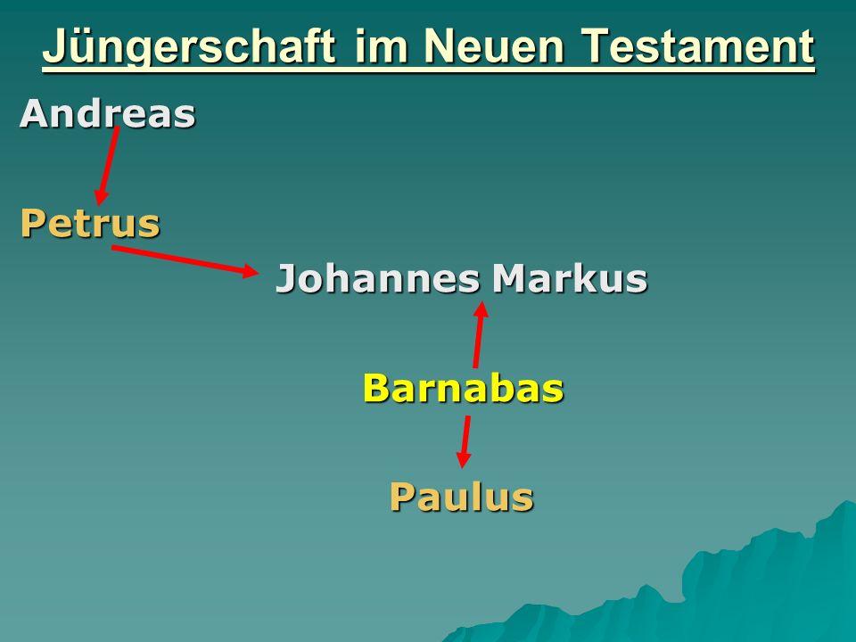 Jüngerschaft im Neuen Testament AndreasPetrus Johannes Markus Barnabas Paulus Paulus