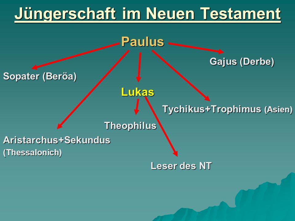 Jüngerschaft im Neuen Testament Paulus Gajus (Derbe) Sopater (Beröa) Lukas Tychikus+Trophimus (Asien) Tychikus+Trophimus (Asien) Theophilus Theophilus