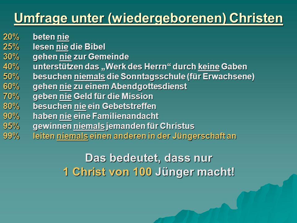 Umfrage unter (wiedergeborenen) Christen 20%beten nie 25%lesen nie die Bibel 30%gehen nie zur Gemeinde 40%unterstützen das Werk des Herrn durch keine