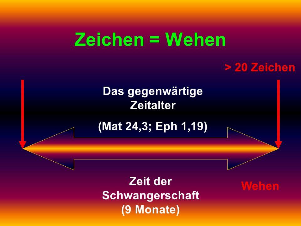 Zeichen = Wehen Zeit der Schwangerschaft (9 Monate) Wehen > 20 Zeichen Das gegenwärtige Zeitalter (Mat 24,3; Eph 1,19)