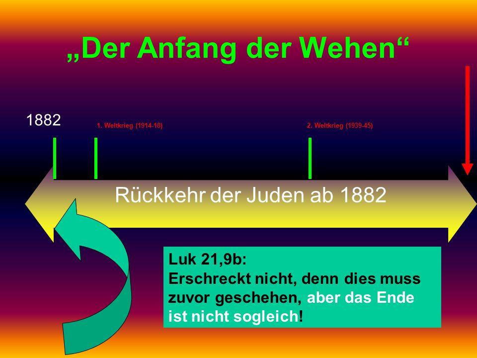 Der Anfang der Wehen Rückkehr der Juden ab 1882 1882 1. Weltkrieg (1914-18)2. Weltkrieg (1939-45) Luk 21,9b: Erschreckt nicht, denn dies muss zuvor ge