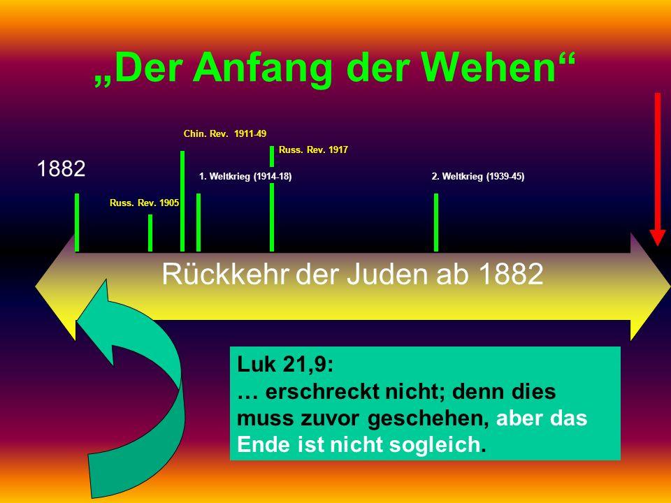 Der Anfang der Wehen Rückkehr der Juden ab 1882 1882 1. Weltkrieg (1914-18)2. Weltkrieg (1939-45) Russ. Rev. 1905 Chin. Rev. 1911-49 Russ. Rev. 1917 L