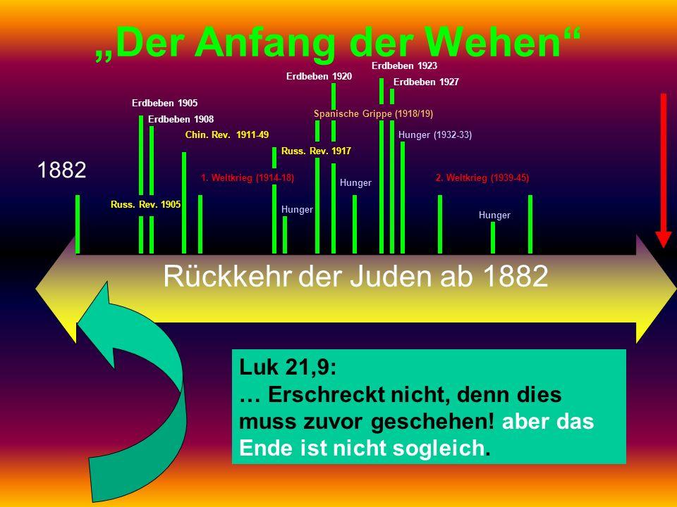 Der Anfang der Wehen Rückkehr der Juden ab 1882 1882 1. Weltkrieg (1914-18)2. Weltkrieg (1939-45) Russ. Rev. 1905 Chin. Rev. 1911-49 Russ. Rev. 1917 H