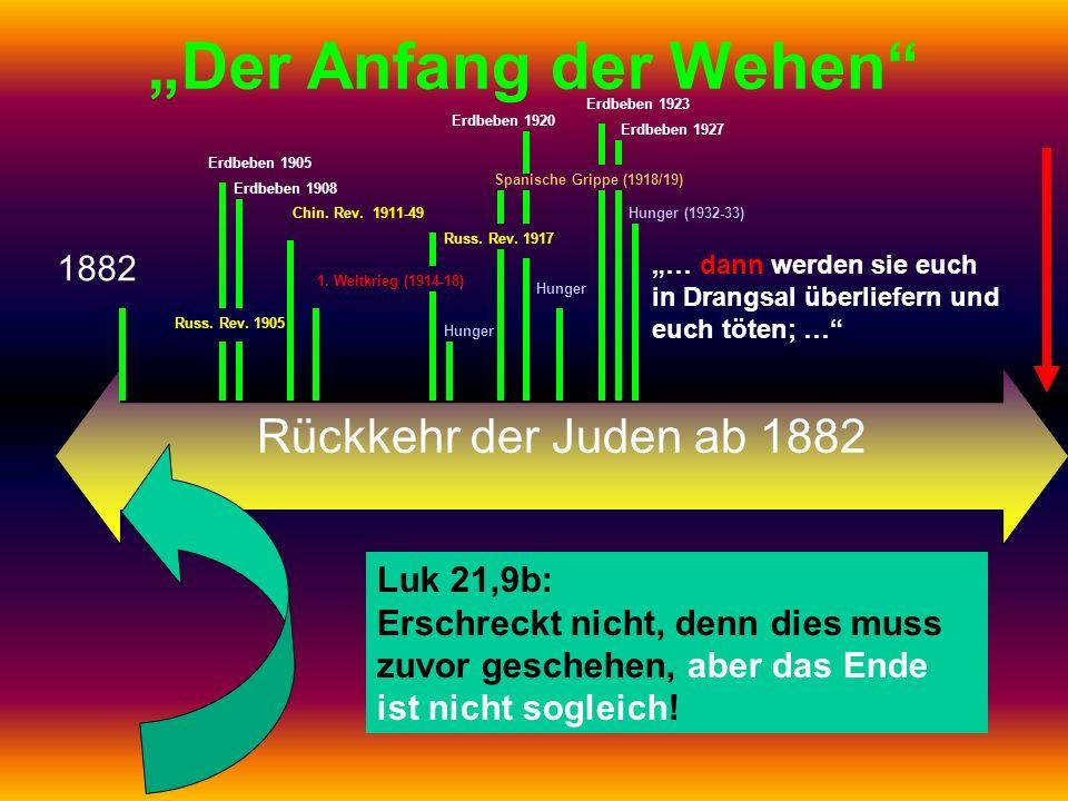 Der Anfang der Wehen Rückkehr der Juden ab 1882 1882 1. Weltkrieg (1914-18) Russ. Rev. 1905 Chin. Rev. 1911-49 Russ. Rev. 1917 Hunger Hunger (1932-33)