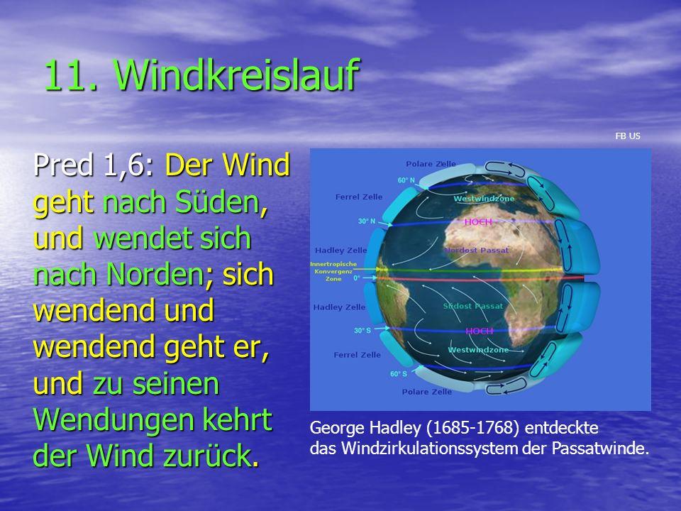 11. Windkreislauf Pred 1,6: Der Wind geht nach Süden, und wendet sich nach Norden; sich wendend und wendend geht er, und zu seinen Wendungen kehrt der
