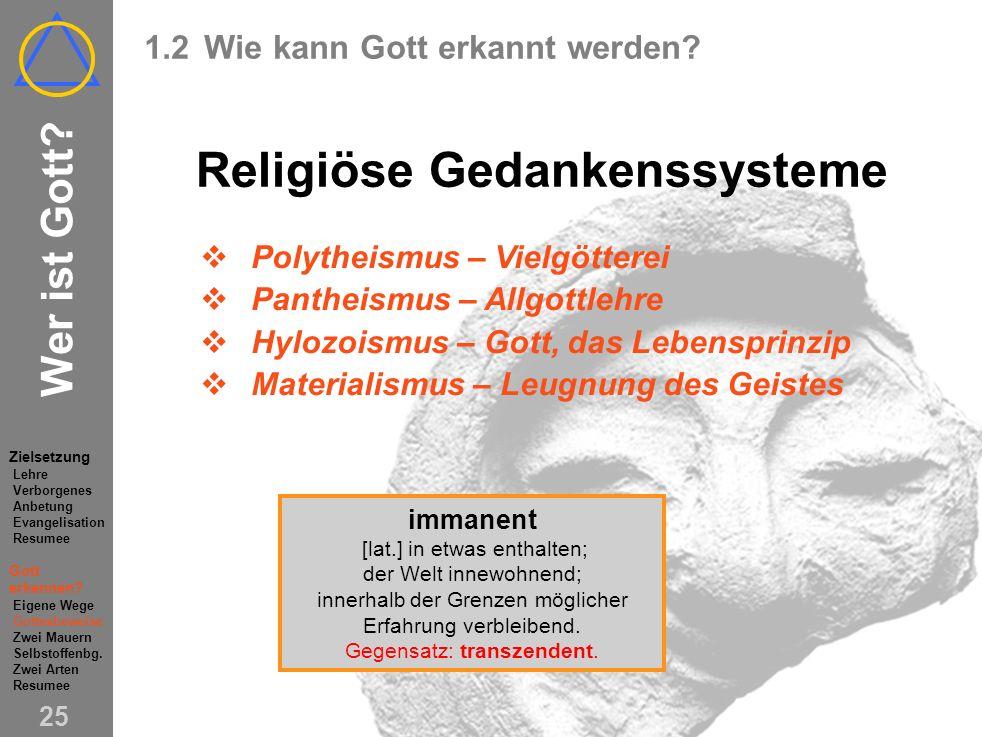 Wer ist Gott.24 1.2Wie kann Gott erkannt werden.