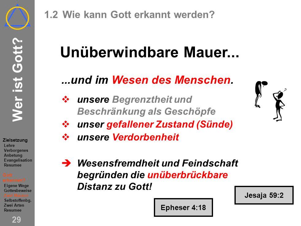 Wer ist Gott.28 1.2Wie kann Gott erkannt werden. Unüberwindbare Mauer...