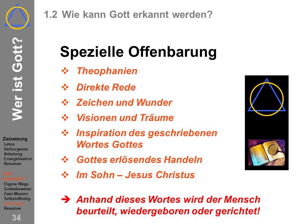 Wer ist Gott.33 1.2Wie kann Gott erkannt werden.