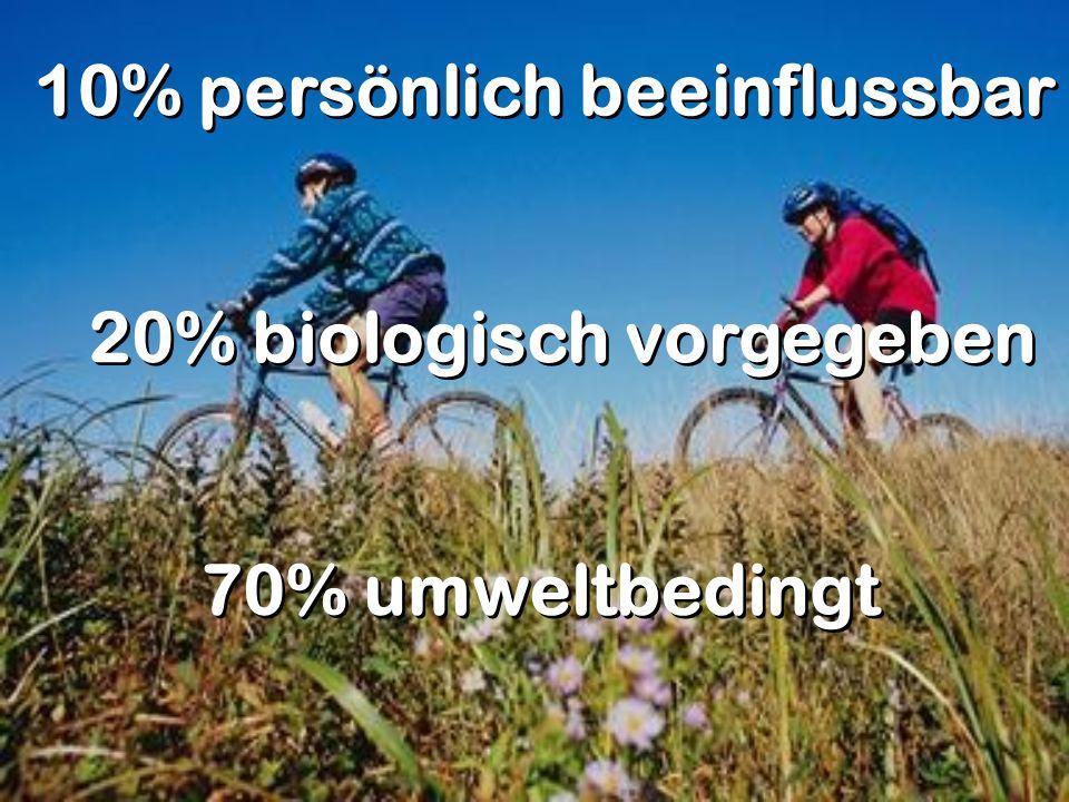 10% persönlich beeinflussbar 20% biologisch vorgegeben 70% umweltbedingt
