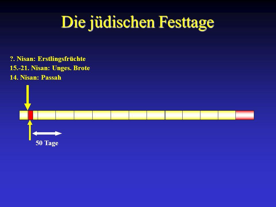 14. Nisan: Passah 15.-21. Nisan: Unges. Brote ?. Nisan: Erstlingsfrüchte Die jüdischen Festtage 50 Tage