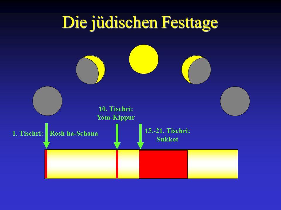 Die jüdischen Festtage 1. Tischri: Rosh ha-Schana 10. Tischri: Yom-Kippur 15.-21. Tischri: Sukkot