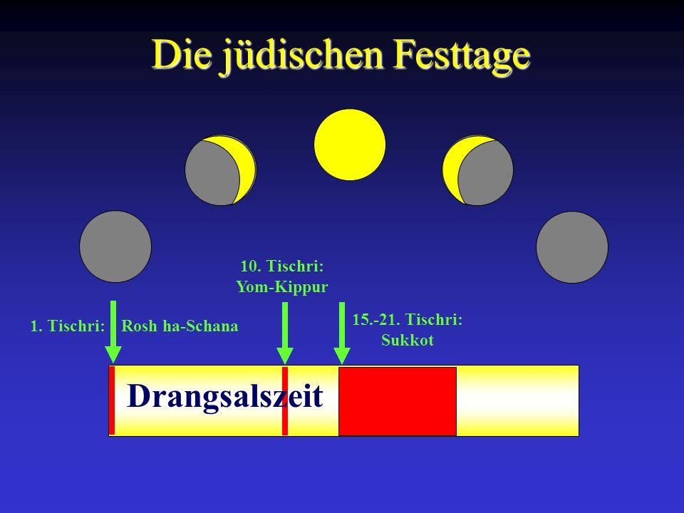 Die jüdischen Festtage 1. Tischri: Rosh ha-Schana 10. Tischri: Yom-Kippur 15.-21. Tischri: Sukkot Drangsalszeit