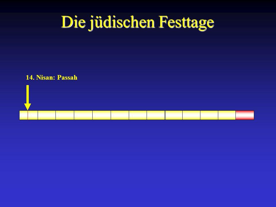 14.Nisan: Passah 15.-21. Nisan: Unges. Brote ?.