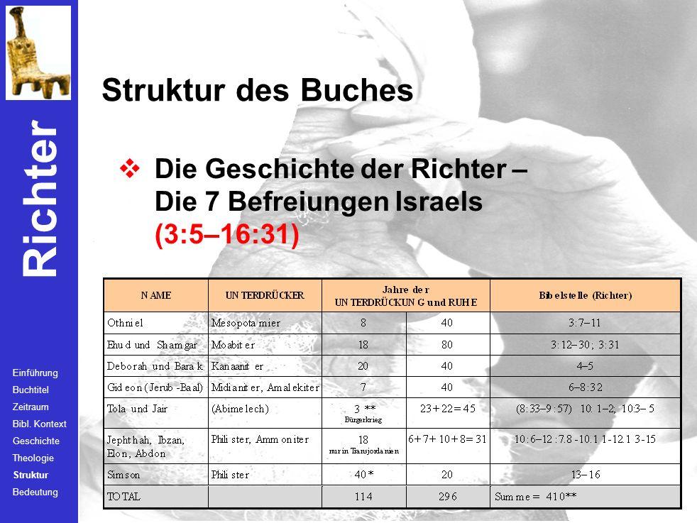Richter Einführung Buchtitel Zeitraum Bibl. Kontext Geschichte Theologie Struktur Bedeutung Struktur des Buches Einführung: Rückblick, Einsetzung des