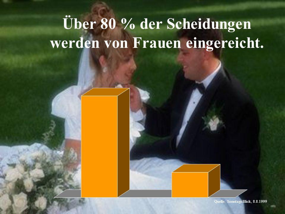 Über 80 % der Scheidungen werden von Frauen eingereicht. Quelle: Sonntags Blick, 8.8.1999