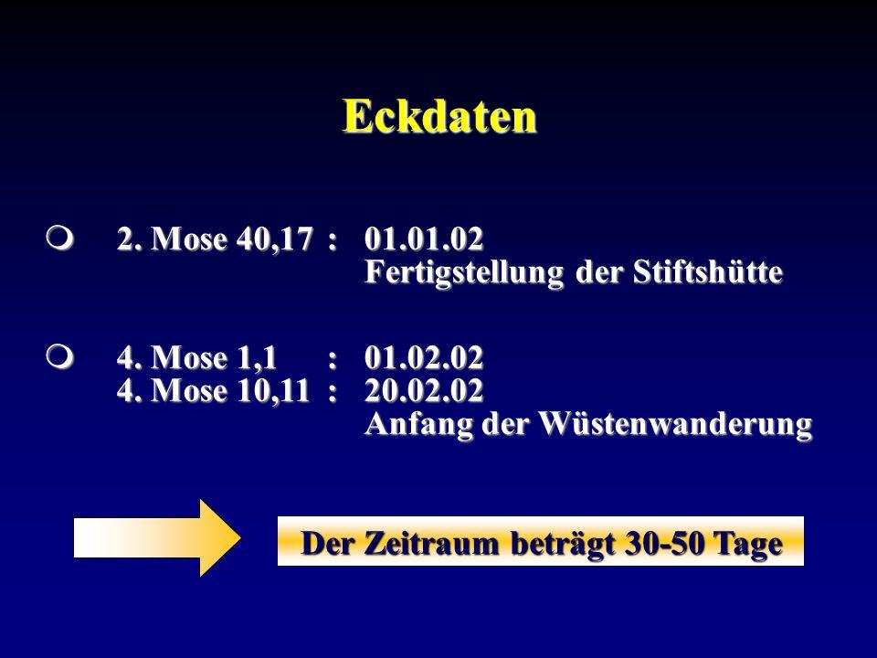 Eckdaten 2. Mose 40,17: 01.01.02 Fertigstellung der Stiftshütte 2. Mose 40,17: 01.01.02 Fertigstellung der Stiftshütte 4. Mose 1,1: 01.02.02 4. Mose 1