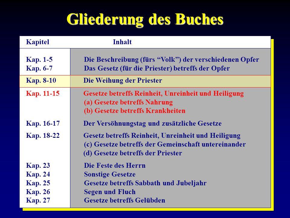 Gliederung des Buches Kapitel Inhalt Kap. 1-5Die Beschreibung (fürs Volk) der verschiedenen Opfer Kap. 6-7Das Gesetz (für die Priester) betreffs der O