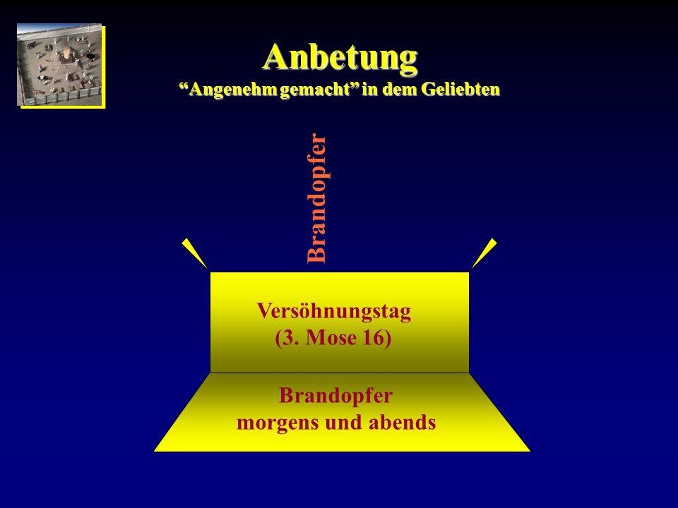 Anbetung Angenehm gemacht in dem Geliebten Brandopfer morgens und abends Versöhnungstag (3. Mose 16) Brandopfer