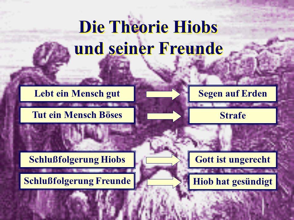 7 Die Theorie Hiobs und seiner Freunde Lebt ein Mensch gutSegen auf Erden Tut ein Mensch Böses Strafe Schlußfolgerung HiobsGott ist ungerecht Schlußfo