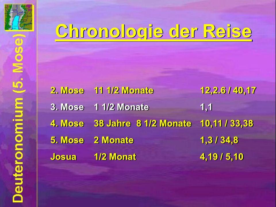Chronologie der Reise 2. Mose11 1/2 Monate12,2.6 / 40,17 3. Mose1 1/2 Monate1,1 4. Mose38 Jahre 8 1/2 Monate10,11 / 33,38 5. Mose2 Monate1,3 / 34,8 Jo