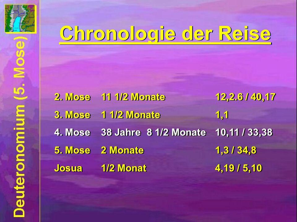 Chronologie der Reise 2.Mose11 1/2 Monate12,2.6 / 40,17 3.