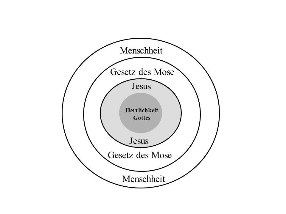 Herrlichkeit Gottes Jesus Gesetz des Mose Menschheit Gesetz des Mose