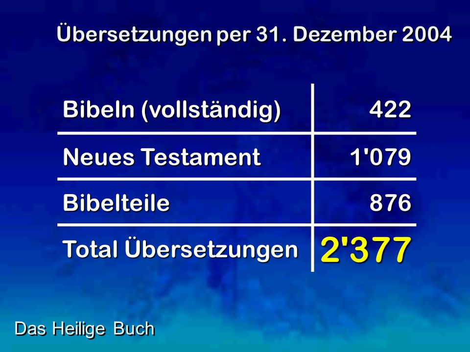 Das Heilige Buch Übersetzungen per 31.