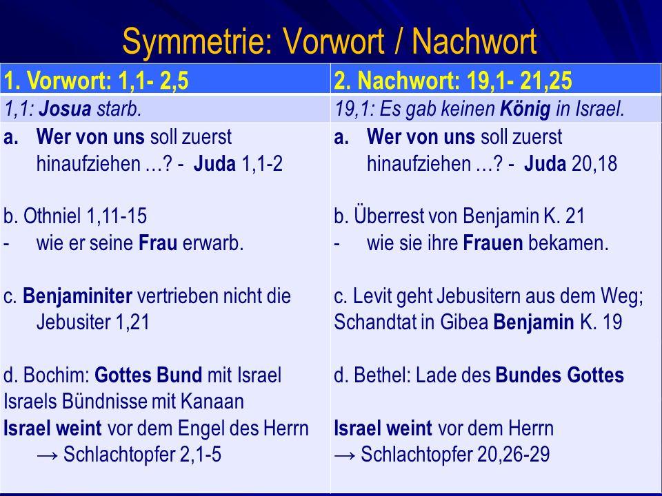 Symmetrie: Vorwort / Nachwort 1.Vorwort: 1,1- 2,52.