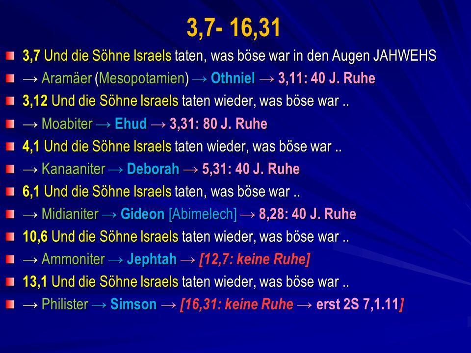 3,7- 16,31 3,7 Und die Söhne Israels taten, was böse war in den Augen JAHWEHS Aramäer (Mesopotamien) Othniel 3,11: 40 J.