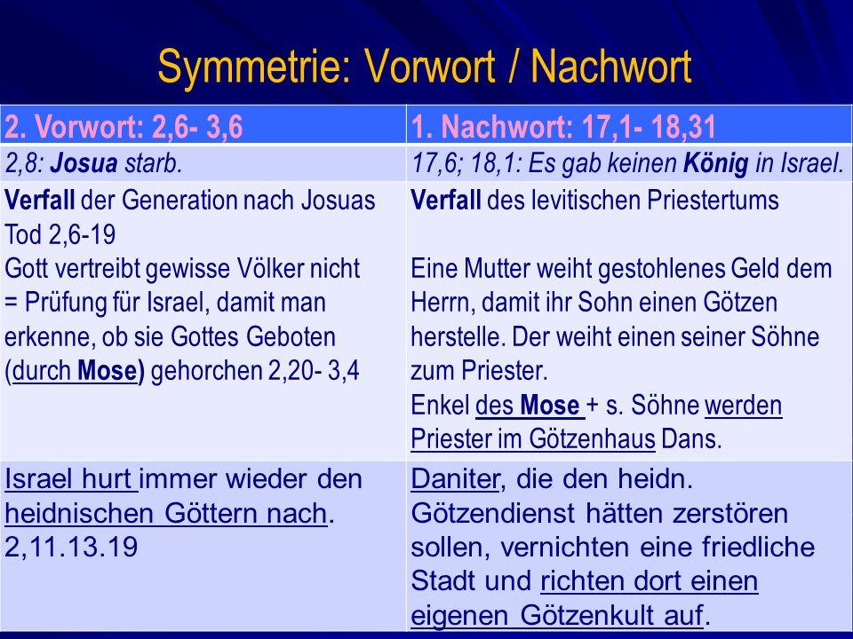 Symmetrie: Vorwort / Nachwort 2.Vorwort: 2,6- 3,61.