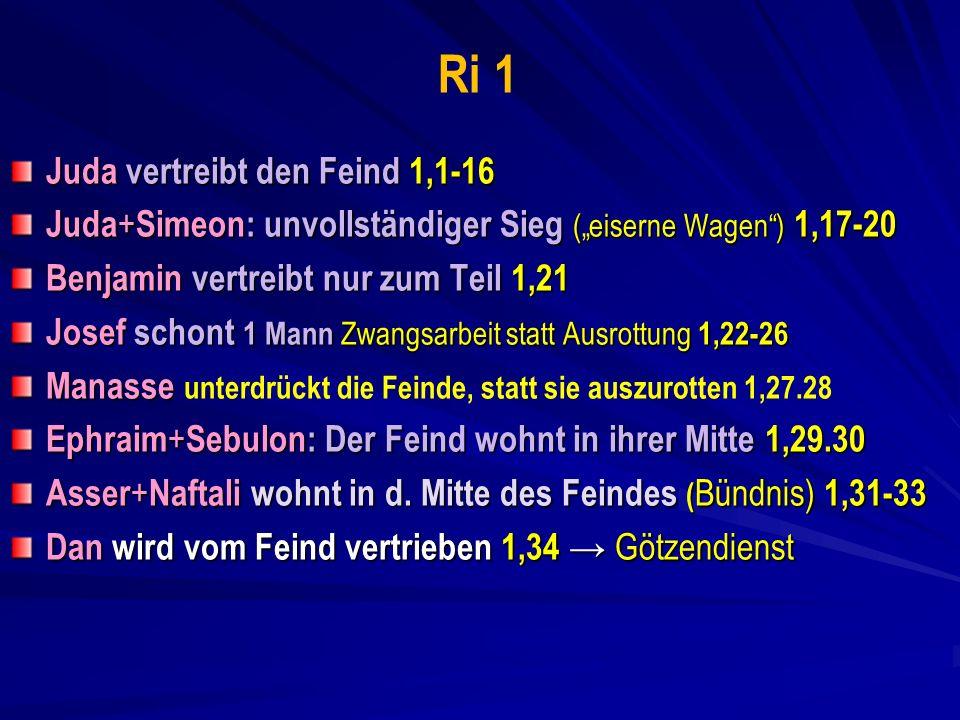 Ri 1 Juda vertreibt den Feind 1,1-16 Juda + Simeon: unvollständiger Sieg (eiserne Wagen) 1,17-20 Benjamin vertreibt nur zum Teil 1,21 Josef schont 1 Mann Zwangsarbeit statt Ausrottung 1,22-26 Manasse Manasse unterdrückt die Feinde, statt sie auszurotten 1,27.28 Ephraim + Sebulon: Der Feind wohnt in ihrer Mitte 1,29.30 Asser + Naftali wohnt in d.