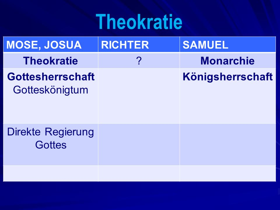Theokratie MOSE, JOSUARICHTERSAMUEL Theokratie?Monarchie Gottesherrschaft Gotteskönigtum Königsherrschaft Direkte Regierung Gottes