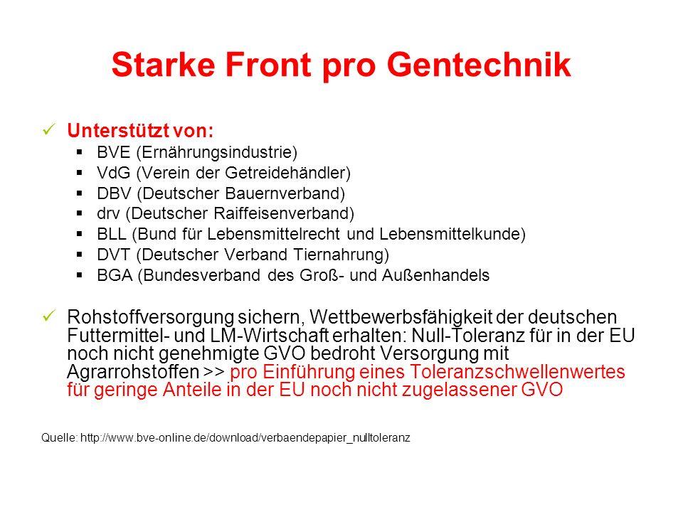 Starke Front pro Gentechnik Unterstützt von: BVE (Ernährungsindustrie) VdG (Verein der Getreidehändler) DBV (Deutscher Bauernverband) drv (Deutscher R