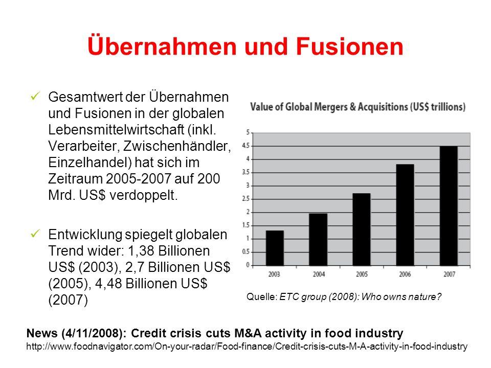 Übernahmen und Fusionen Gesamtwert der Übernahmen und Fusionen in der globalen Lebensmittelwirtschaft (inkl. Verarbeiter, Zwischenhändler, Einzelhande