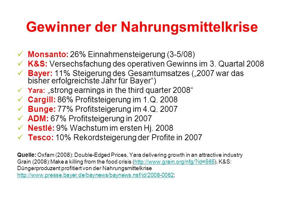 Gewinner der Nahrungsmittelkrise Monsanto: 26% Einnahmensteigerung (3-5/08) K&S: Versechsfachung des operativen Gewinns im 3. Quartal 2008 Bayer: 11%