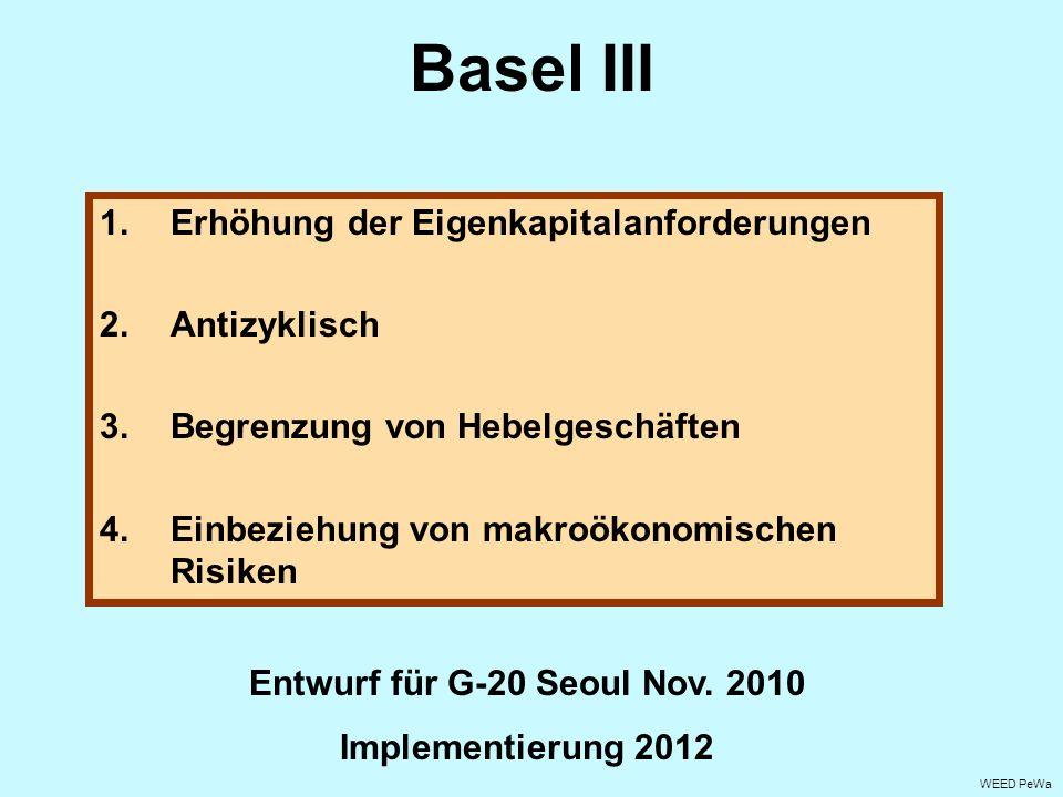 Basel III 1.Erhöhung der Eigenkapitalanforderungen 2.Antizyklisch 3.Begrenzung von Hebelgeschäften 4.Einbeziehung von makroökonomischen Risiken Entwurf für G-20 Seoul Nov.
