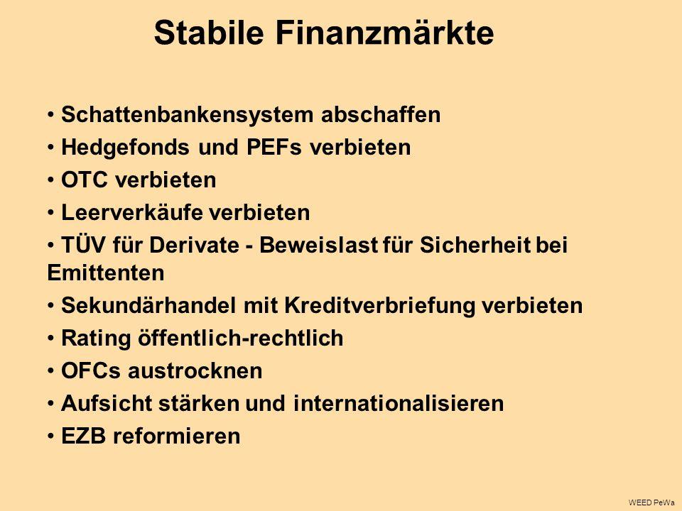Stabile Finanzmärkte Schattenbankensystem abschaffen Hedgefonds und PEFs verbieten OTC verbieten Leerverkäufe verbieten TÜV für Derivate - Beweislast