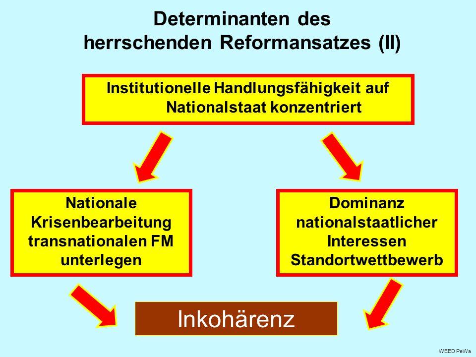 Institutionelle Handlungsfähigkeit auf Nationalstaat konzentriert Determinanten des herrschenden Reformansatzes (II) Nationale Krisenbearbeitung trans