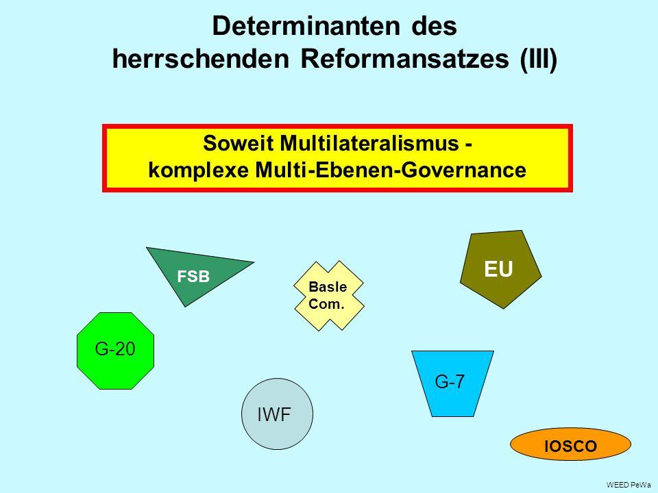 Determinanten des herrschenden Reformansatzes (III) Soweit Multilateralismus - komplexe Multi-Ebenen-Governance G-20 G-7 IWF Basle Com. EU FSB IOSCO W