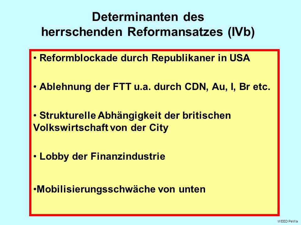 Reformblockade durch Republikaner in USA Ablehnung der FTT u.a. durch CDN, Au, I, Br etc. Strukturelle Abhängigkeit der britischen Volkswirtschaft von