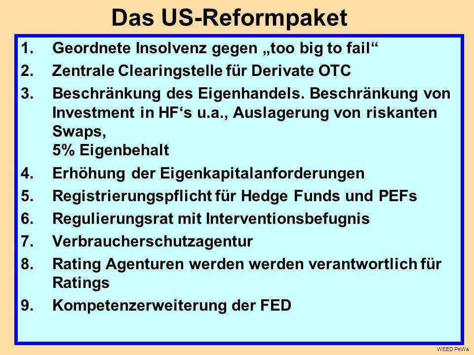 1.Geordnete Insolvenz gegen too big to fail 2.Zentrale Clearingstelle für Derivate OTC 3.Beschränkung des Eigenhandels. Beschränkung von Investment in